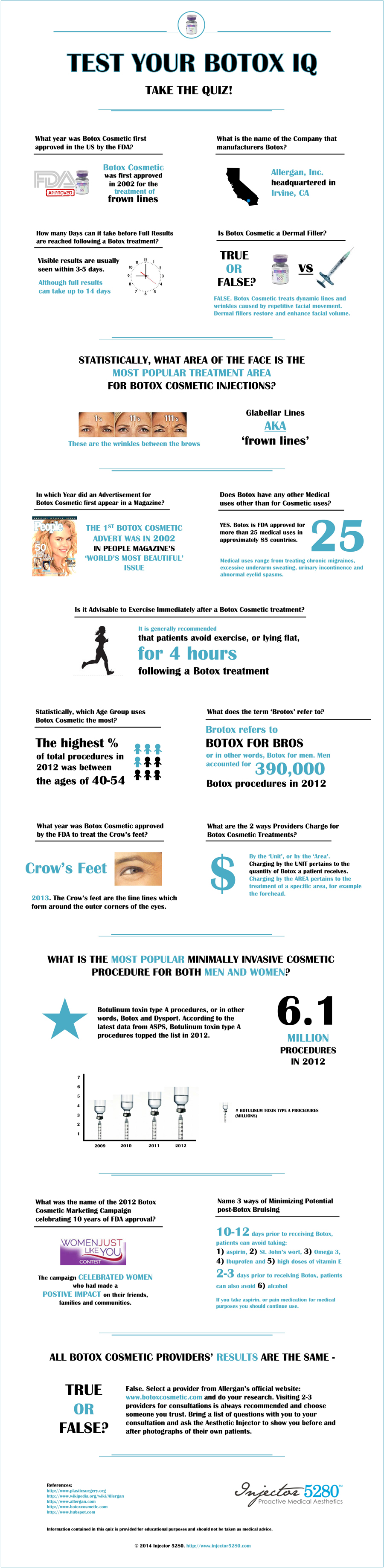 botox infographic denver co