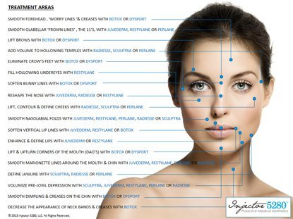 Botox and Dermal Fillers cosmetic facial treatment options and areas Injector 5280 denver colorado